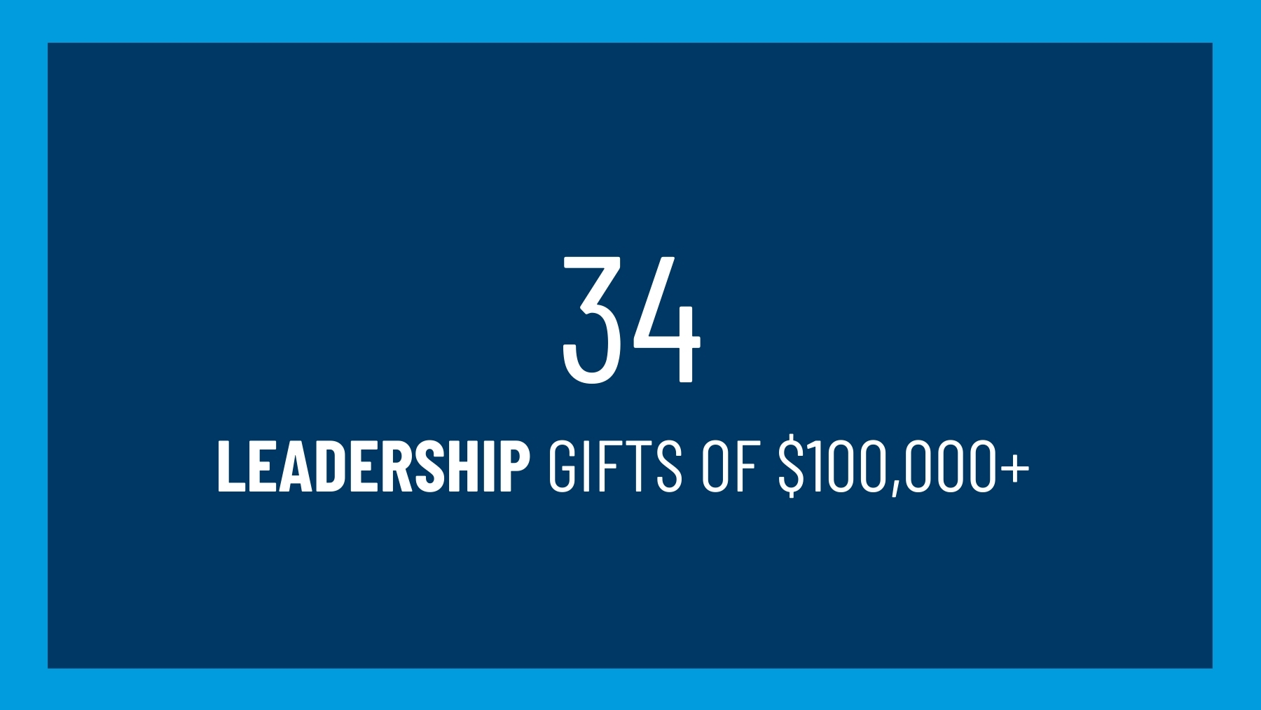 34 leadership gifts of $100,000+