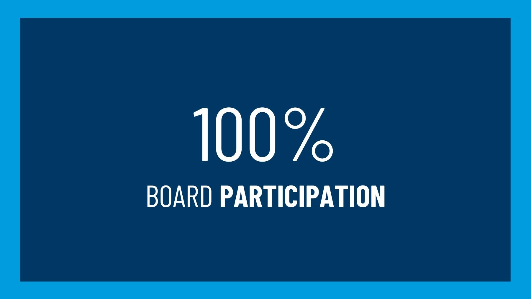 100% board participation