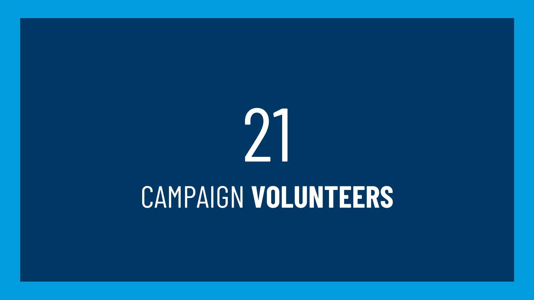 21 campaign volunteers